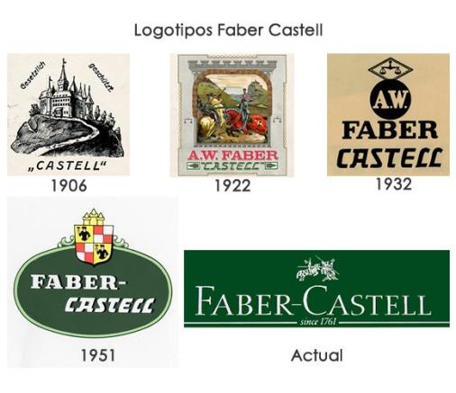 logosfaber